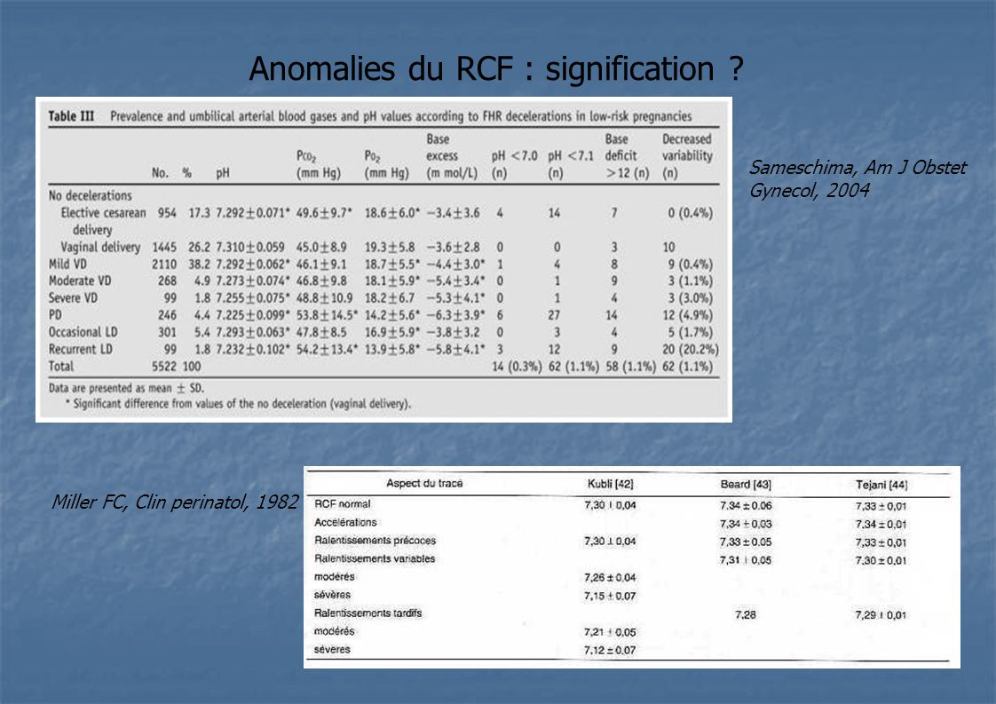 Anomalies du RCF : signification