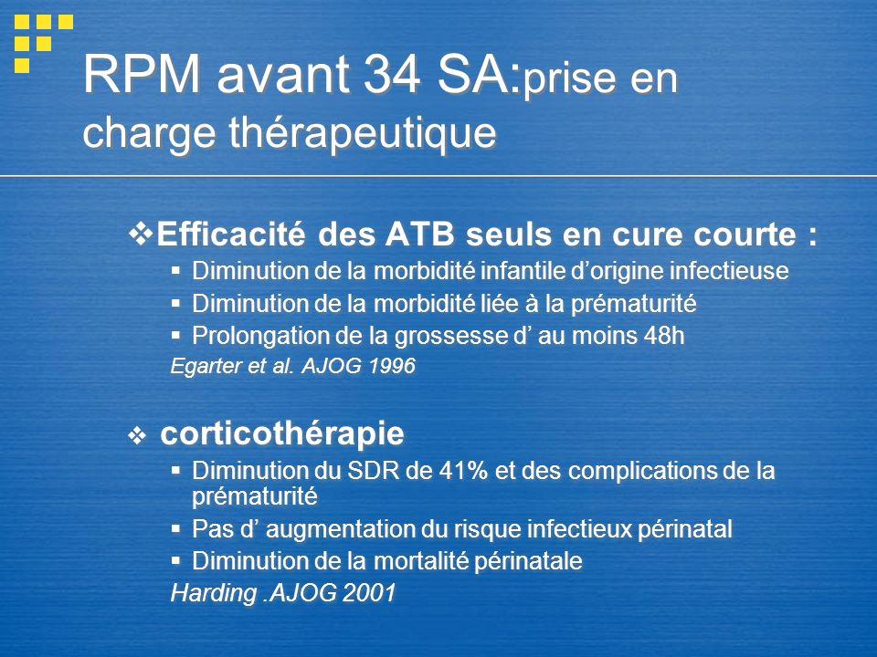 RPM avant 34 SA:prise en charge thérapeutique