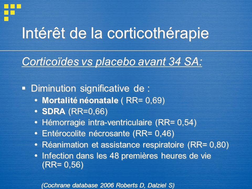 Intérêt de la corticothérapie
