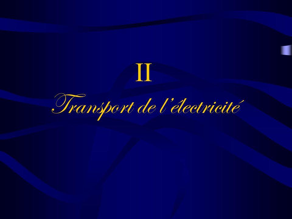 II Transport de l'électricité