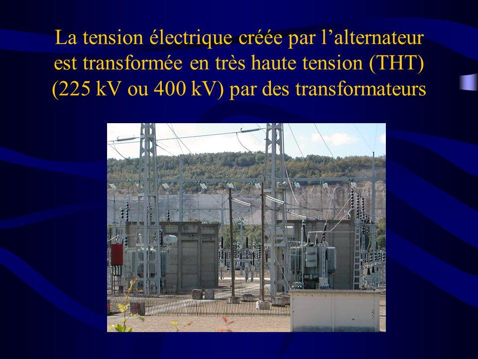 La tension électrique créée par l'alternateur est transformée en très haute tension (THT) (225 kV ou 400 kV) par des transformateurs