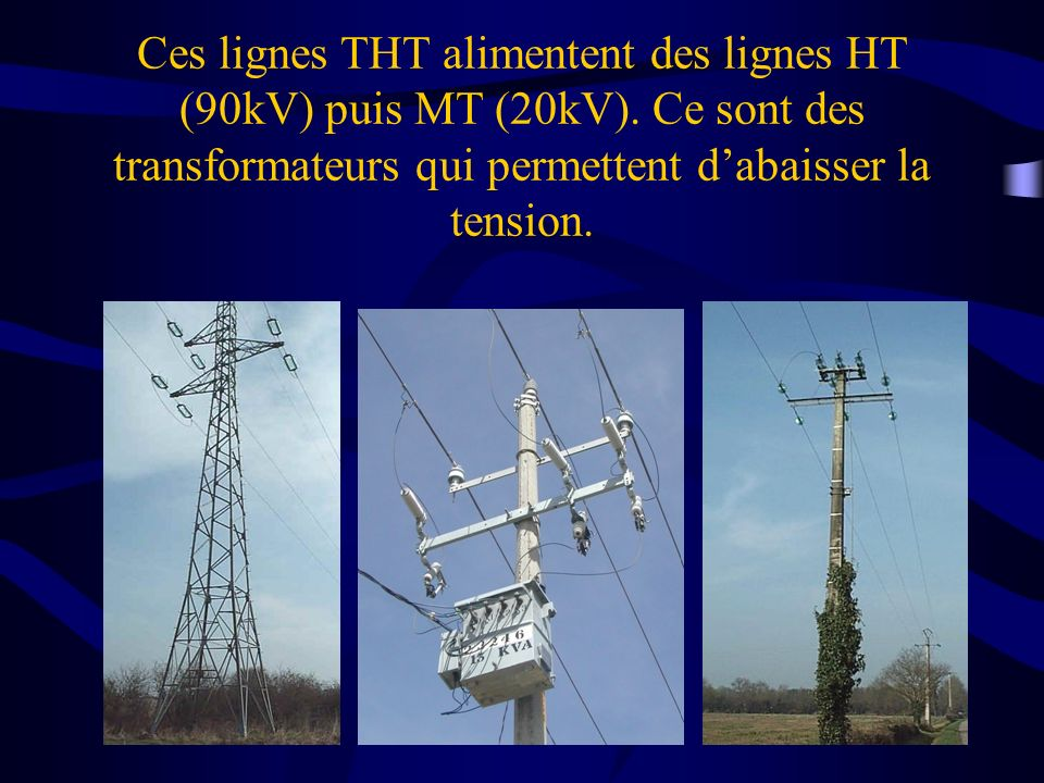 Ces lignes THT alimentent des lignes HT (90kV) puis MT (20kV)