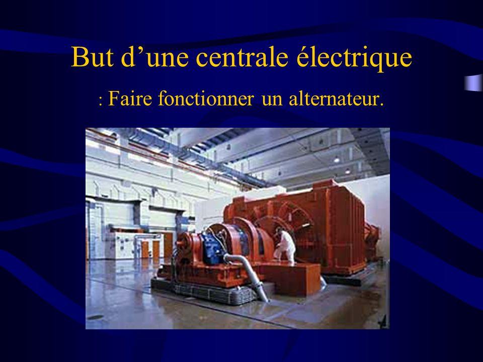But d'une centrale électrique
