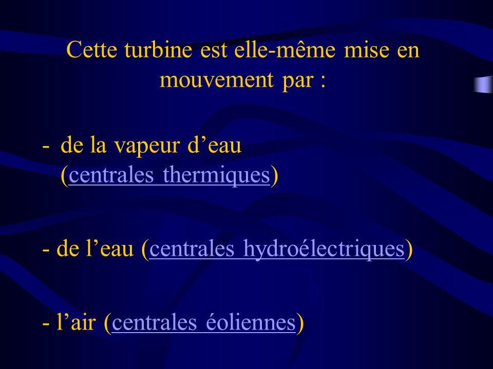 Cette turbine est elle-même mise en mouvement par :