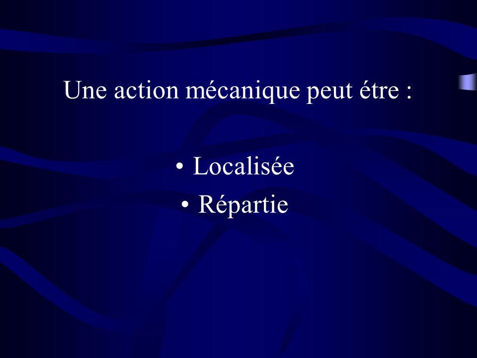 Une action mécanique peut étre :