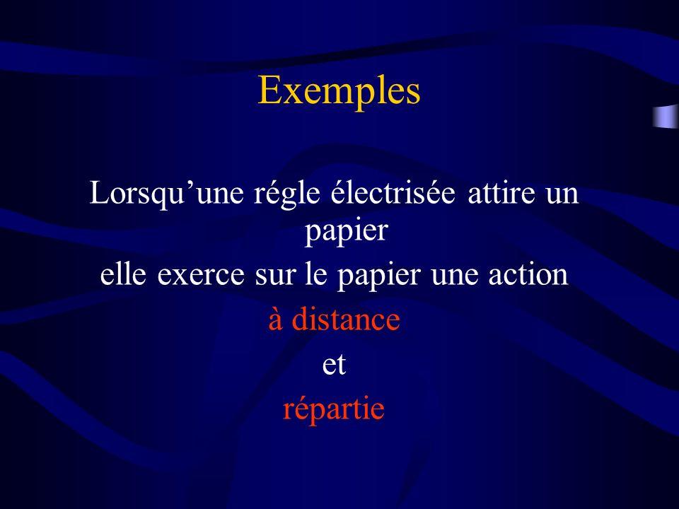 Exemples Lorsqu'une régle électrisée attire un papier