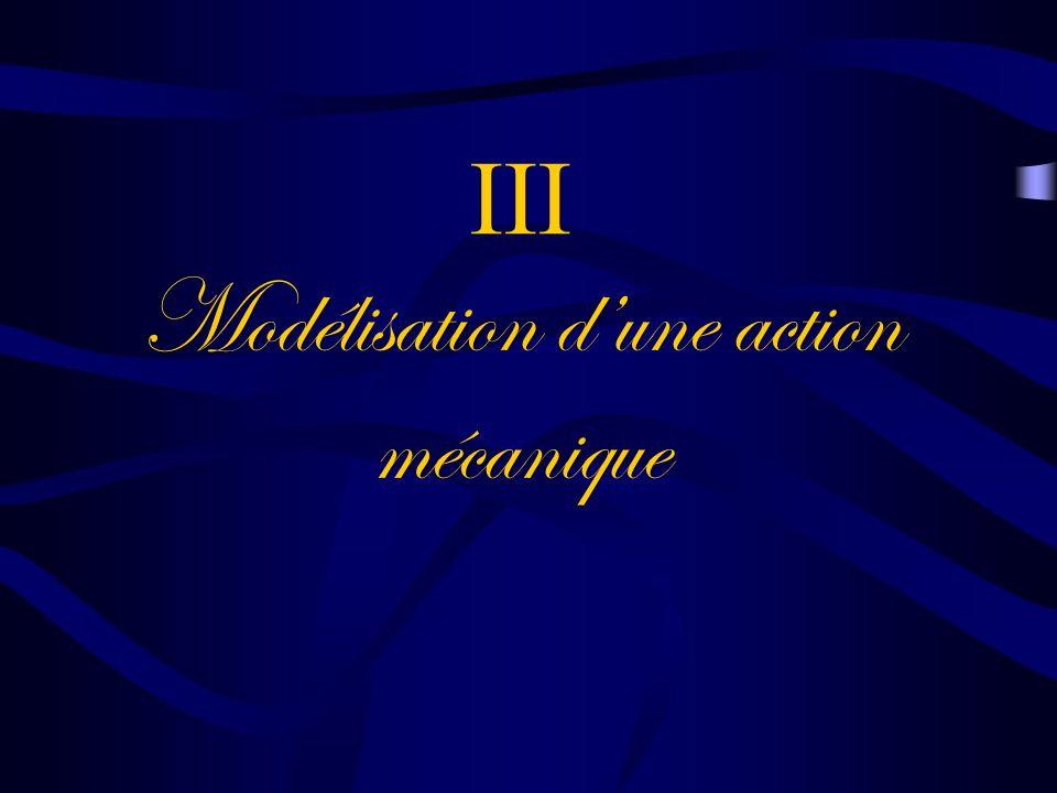III Modélisation d'une action mécanique