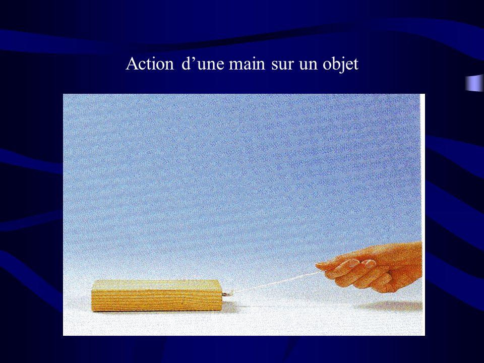 Action d'une main sur un objet