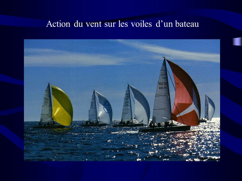 Action du vent sur les voiles d'un bateau