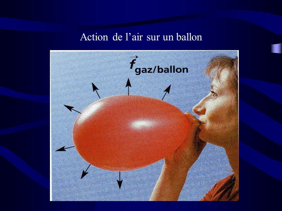 Action de l'air sur un ballon