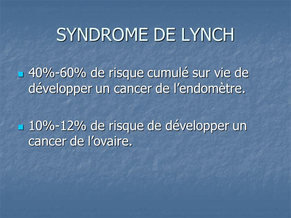 SYNDROME DE LYNCH 40%-60% de risque cumulé sur vie de développer un cancer de l'endomètre.