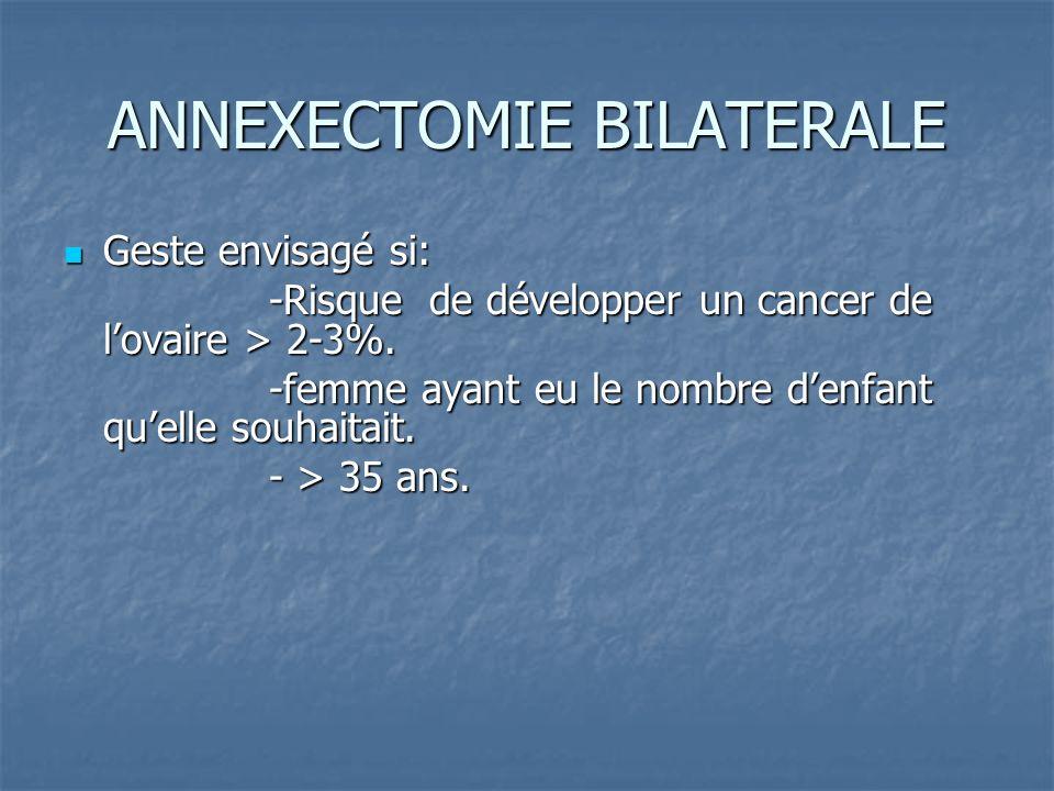 ANNEXECTOMIE BILATERALE