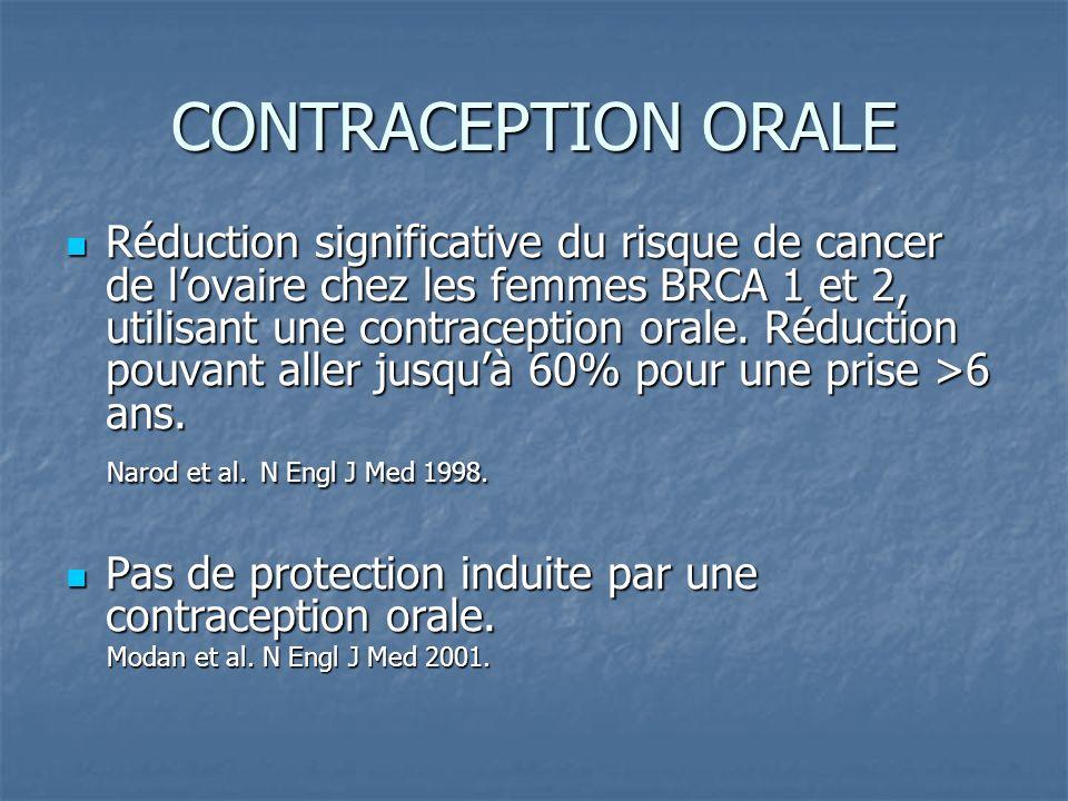 CONTRACEPTION ORALE