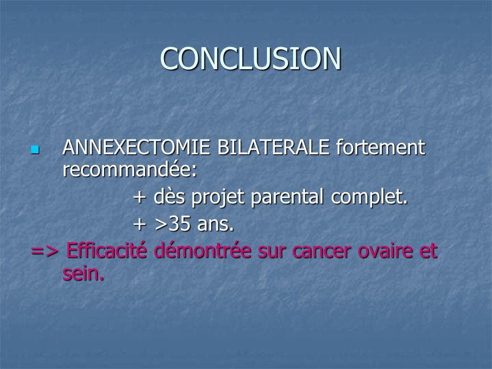 CONCLUSION ANNEXECTOMIE BILATERALE fortement recommandée: