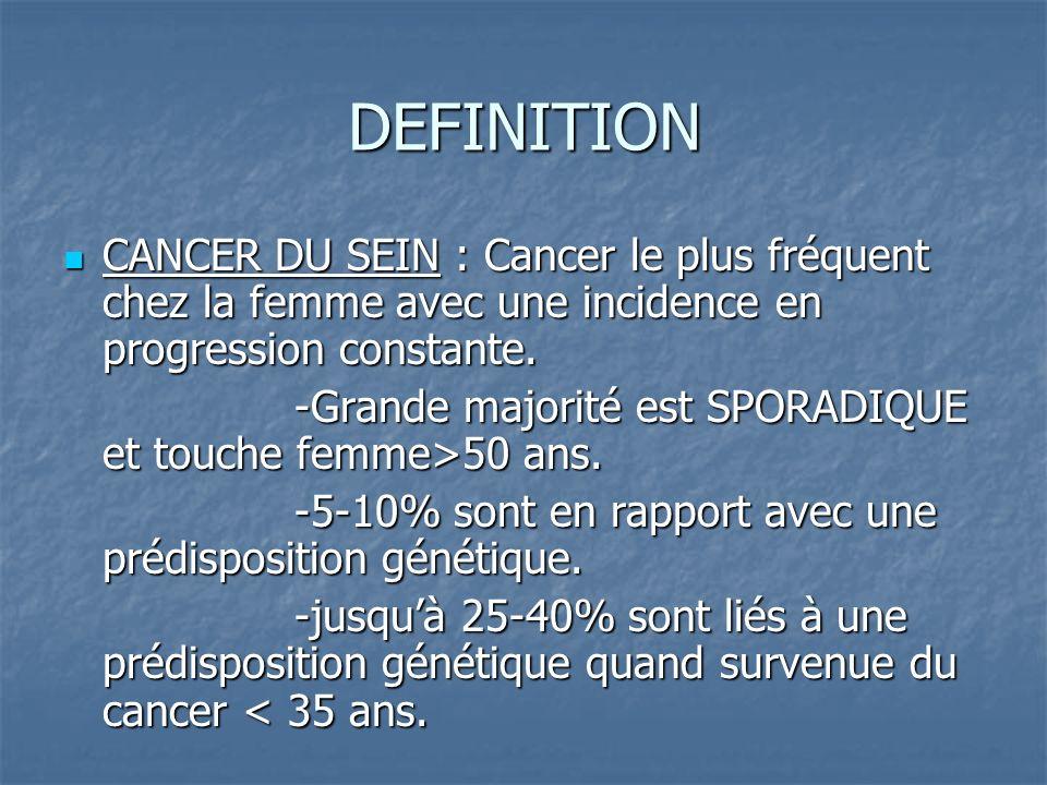 DEFINITION CANCER DU SEIN : Cancer le plus fréquent chez la femme avec une incidence en progression constante.