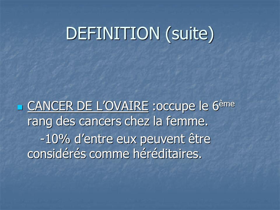 DEFINITION (suite) CANCER DE L'OVAIRE :occupe le 6ème rang des cancers chez la femme.