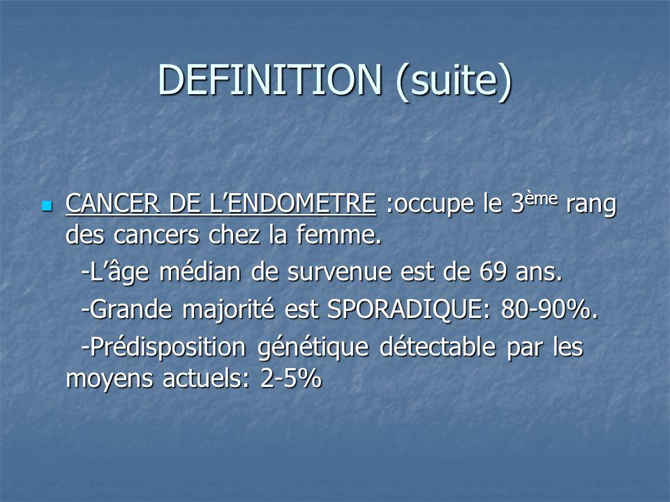 DEFINITION (suite) CANCER DE L'ENDOMETRE :occupe le 3ème rang des cancers chez la femme. -L'âge médian de survenue est de 69 ans.