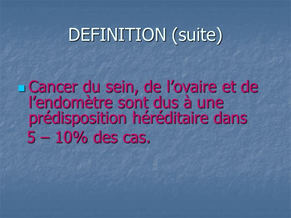 DEFINITION (suite) Cancer du sein, de l'ovaire et de l'endomètre sont dus à une prédisposition héréditaire dans.