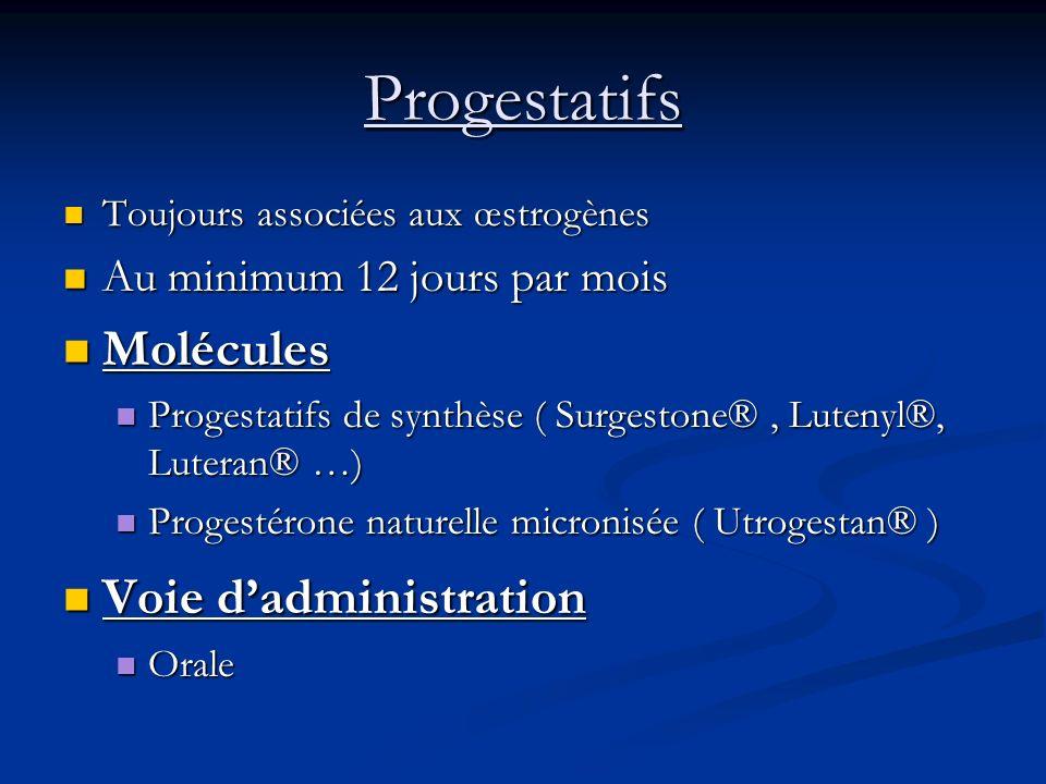 Progestatifs Molécules Voie d'administration