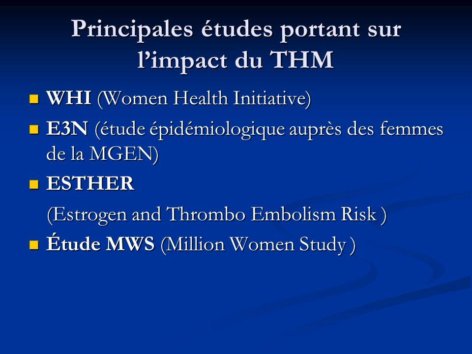 Principales études portant sur l'impact du THM