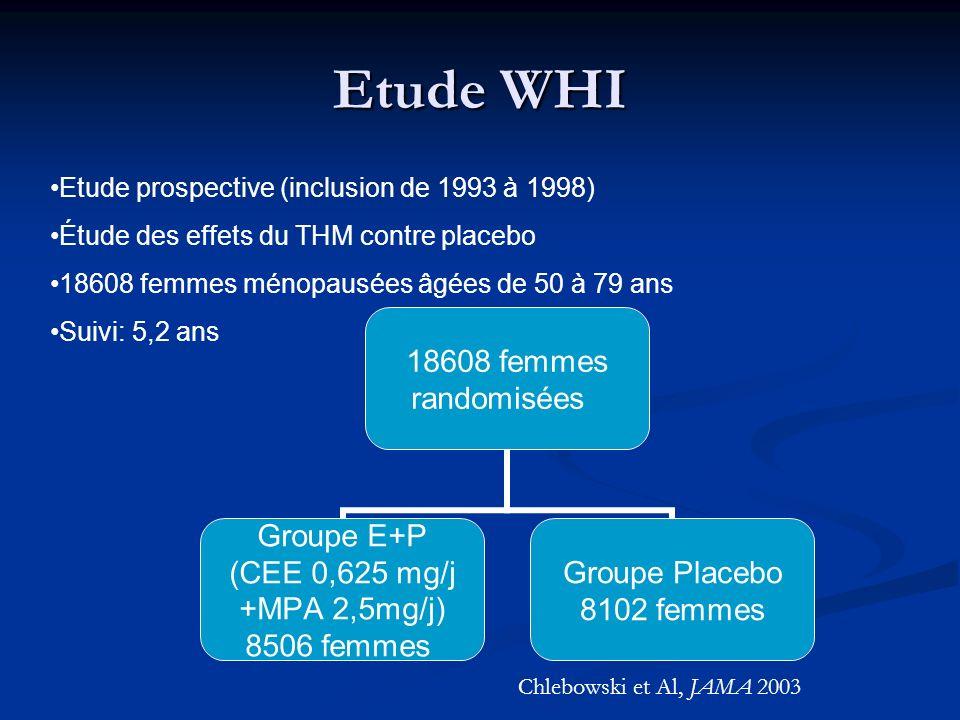 Etude WHI Etude prospective (inclusion de 1993 à 1998)