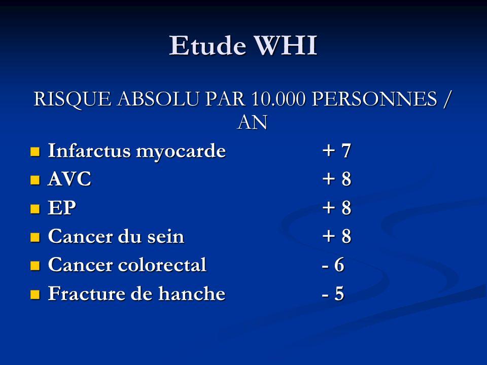 RISQUE ABSOLU PAR 10.000 PERSONNES / AN