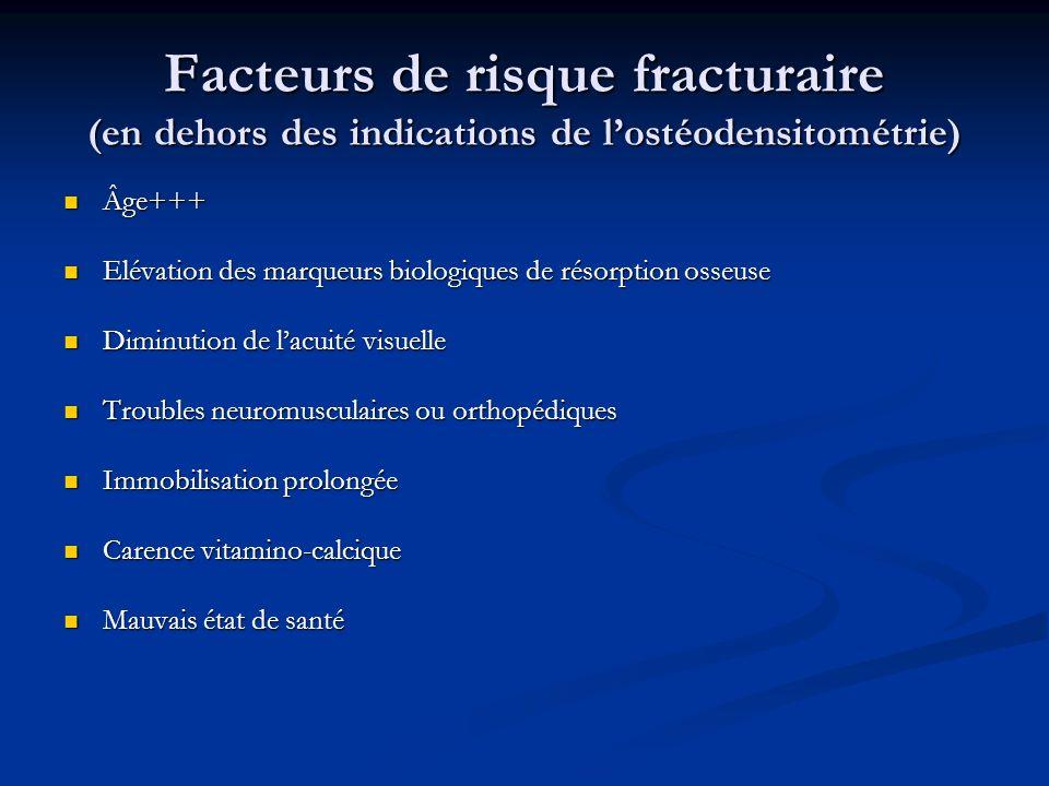 Facteurs de risque fracturaire (en dehors des indications de l'ostéodensitométrie)