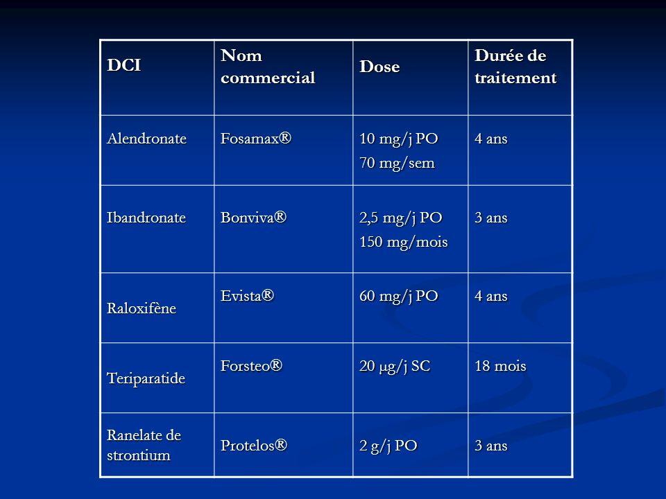 DCI Nom commercial Dose Durée de traitement Alendronate Fosamax®