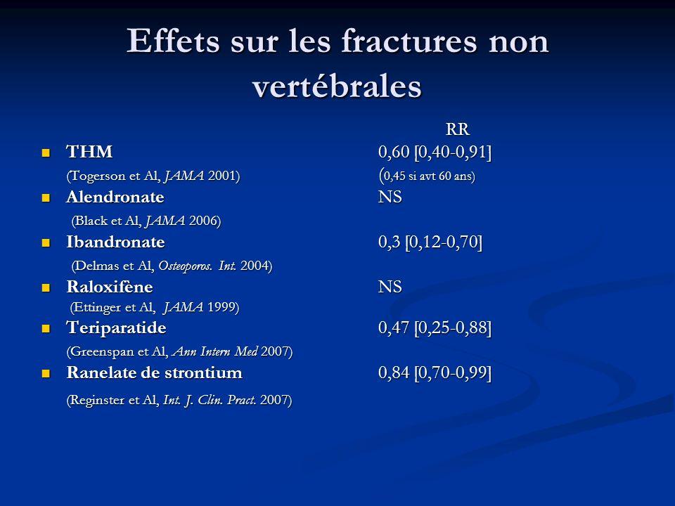 Effets sur les fractures non vertébrales