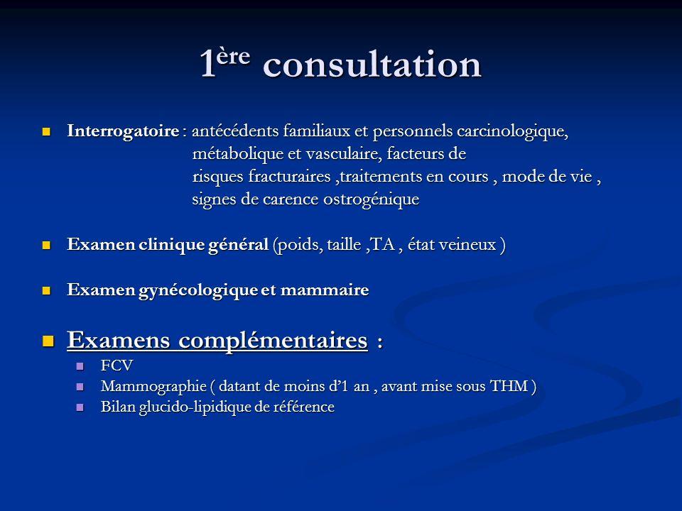 1ère consultation Examens complémentaires :