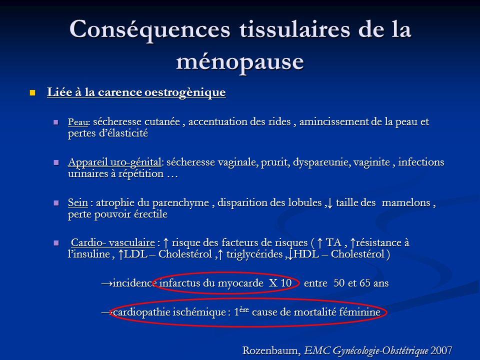 Conséquences tissulaires de la ménopause