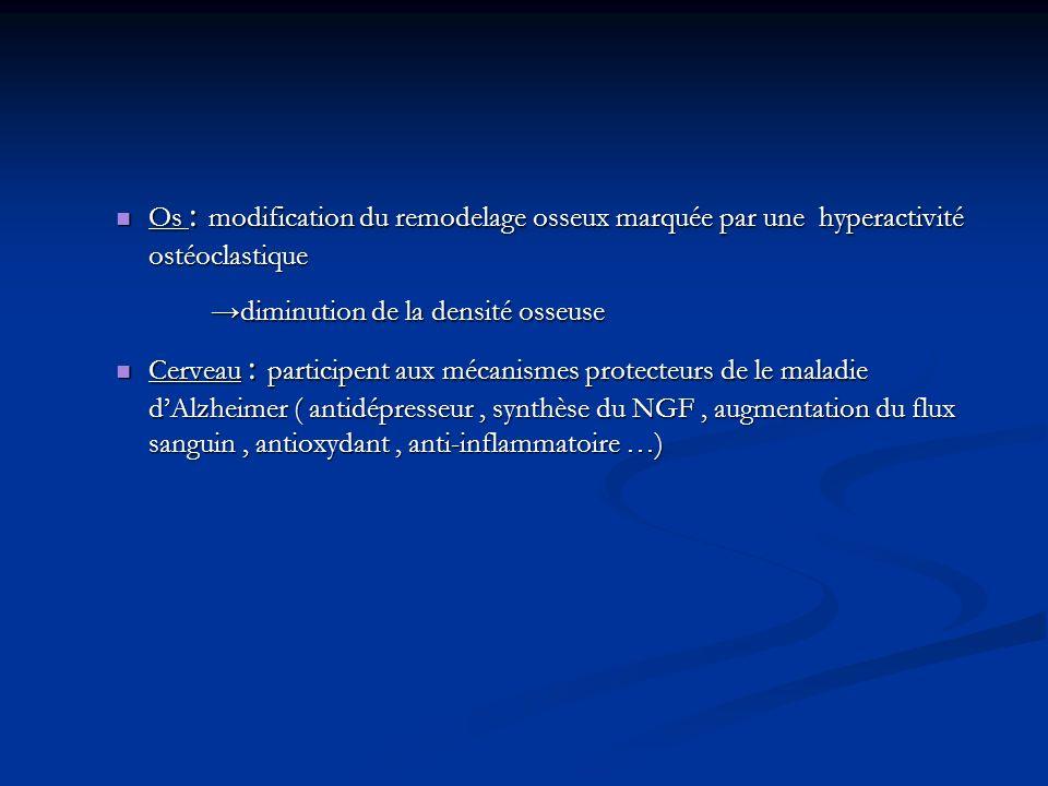 Os : modification du remodelage osseux marquée par une hyperactivité ostéoclastique