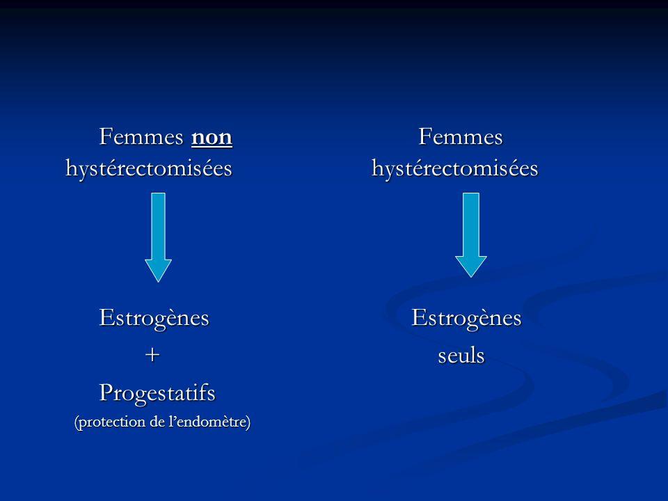 Femmes non hystérectomisées