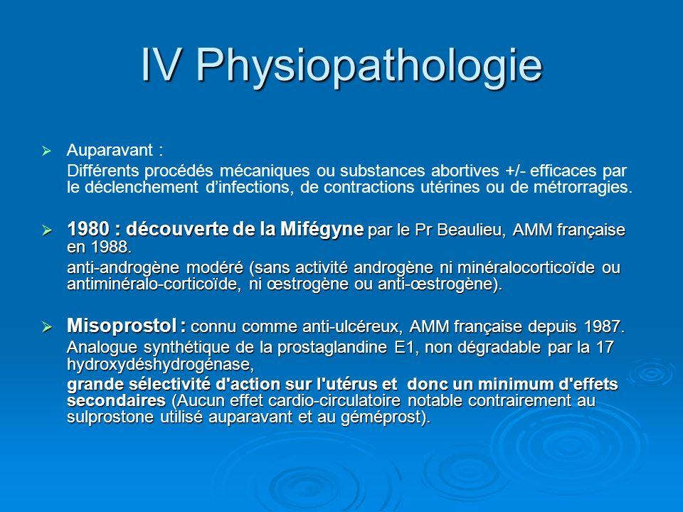 IV PhysiopathologieAuparavant :
