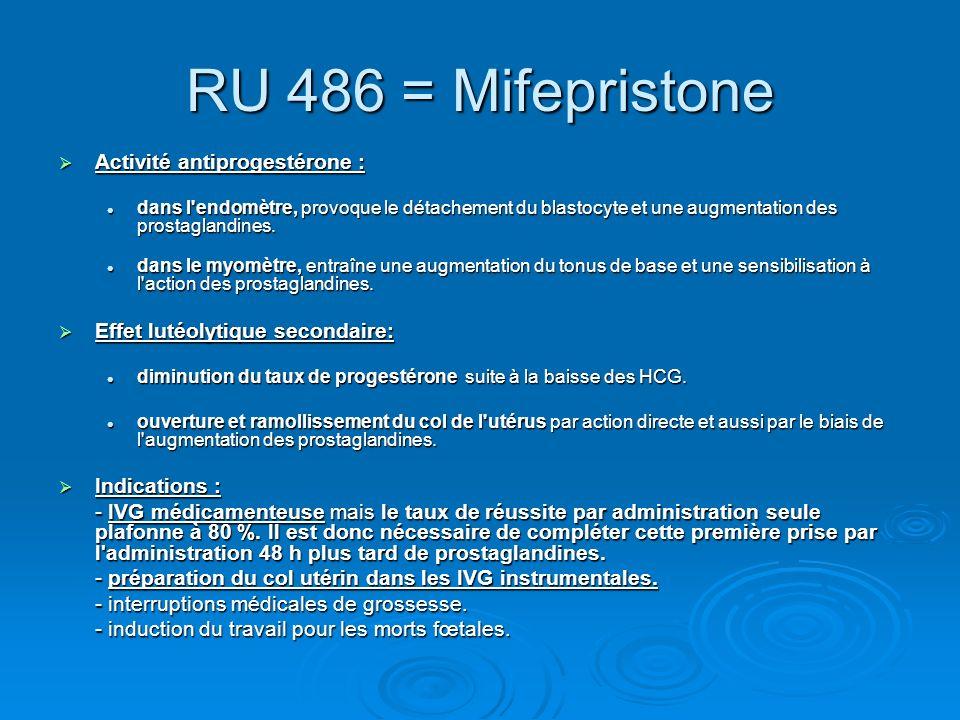 RU 486 = Mifepristone Activité antiprogestérone :