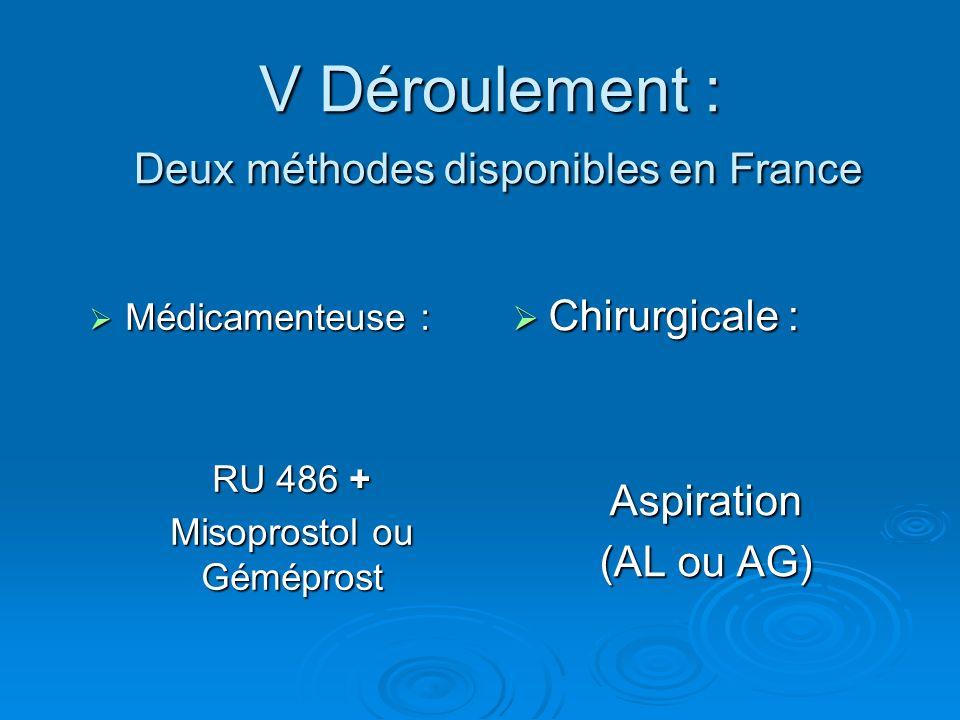 V Déroulement : Deux méthodes disponibles en France
