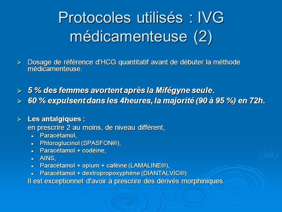 Protocoles utilisés : IVG médicamenteuse (2)