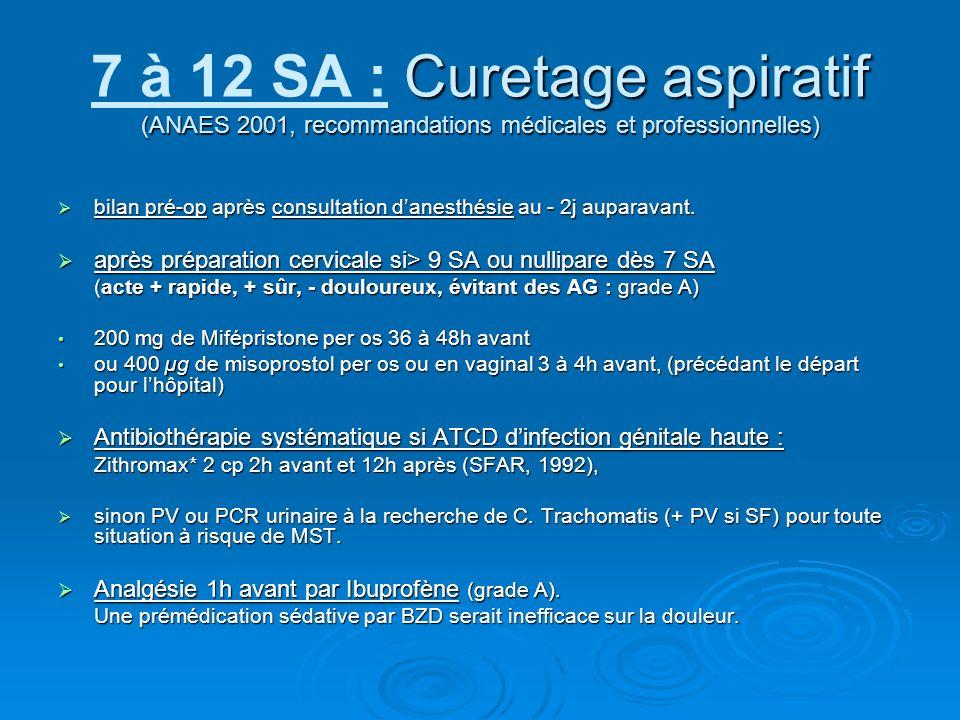 7 à 12 SA : Curetage aspiratif (ANAES 2001, recommandations médicales et professionnelles)