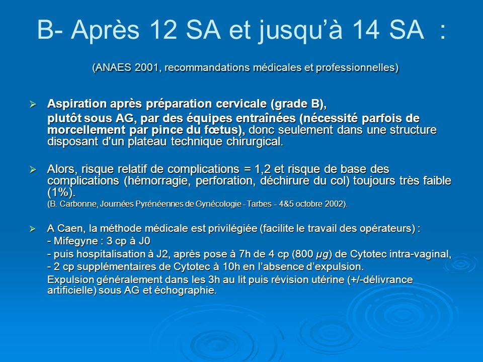 B- Après 12 SA et jusqu'à 14 SA : (ANAES 2001, recommandations médicales et professionnelles)