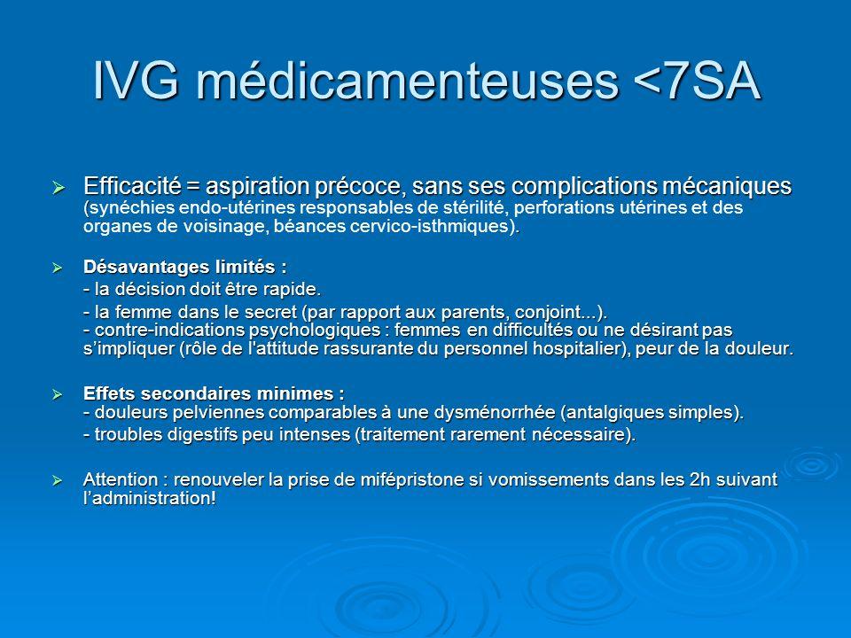 IVG médicamenteuses <7SA