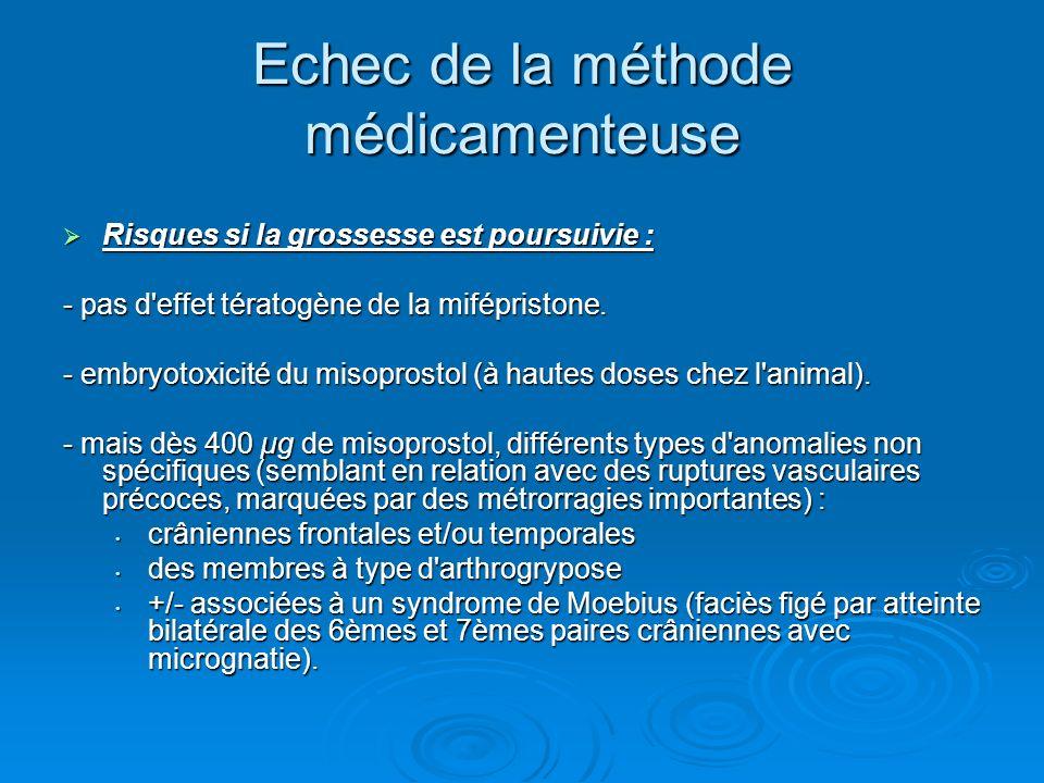 Echec de la méthode médicamenteuse