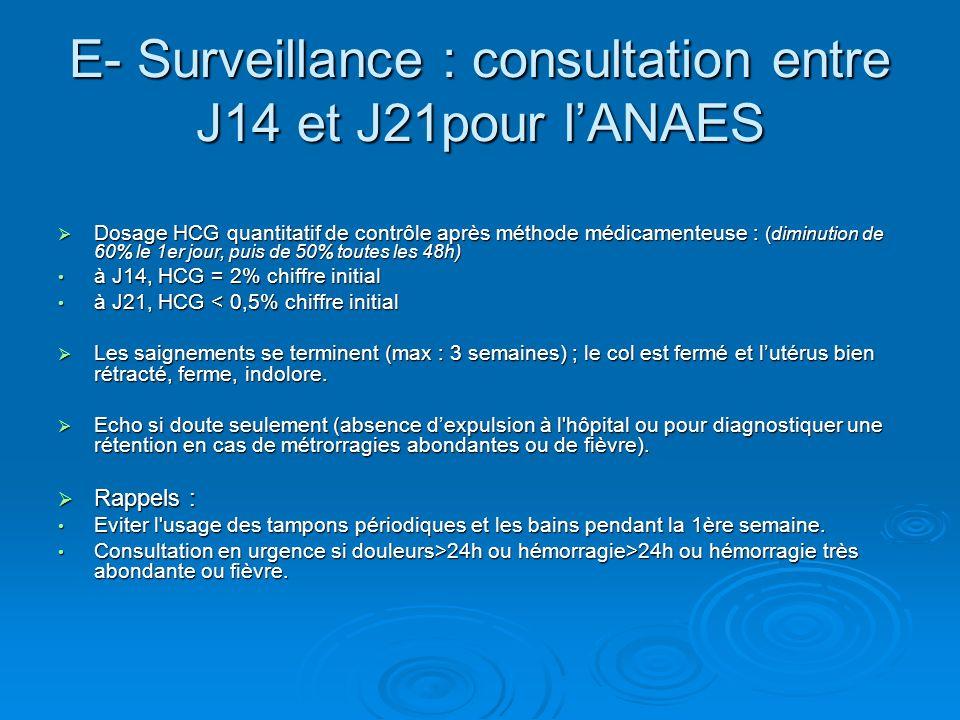 E- Surveillance : consultation entre J14 et J21pour l'ANAES