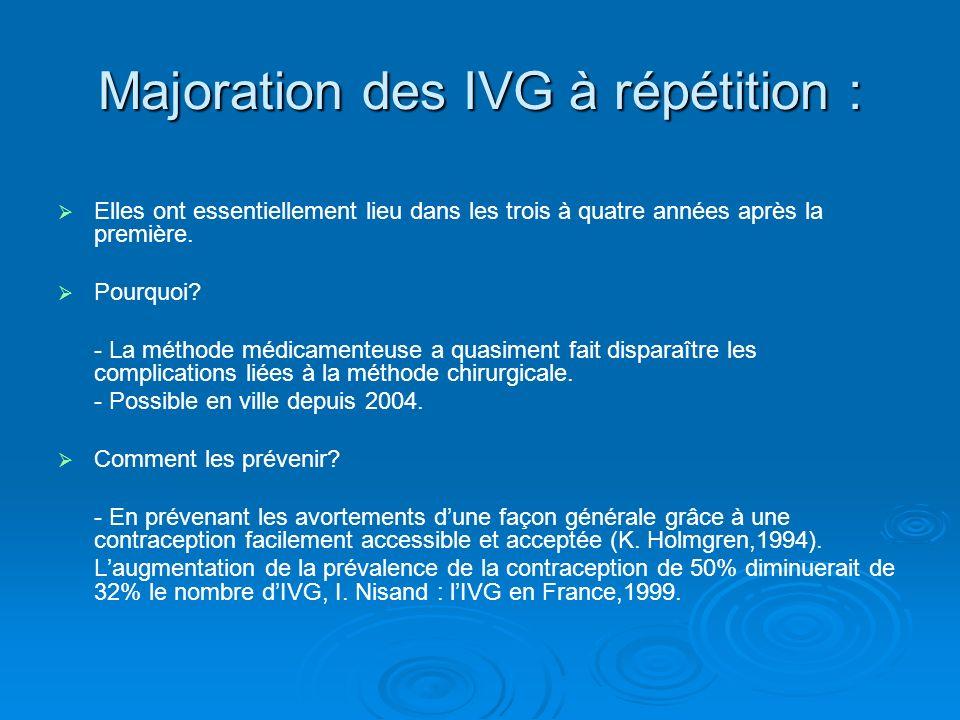 Majoration des IVG à répétition :