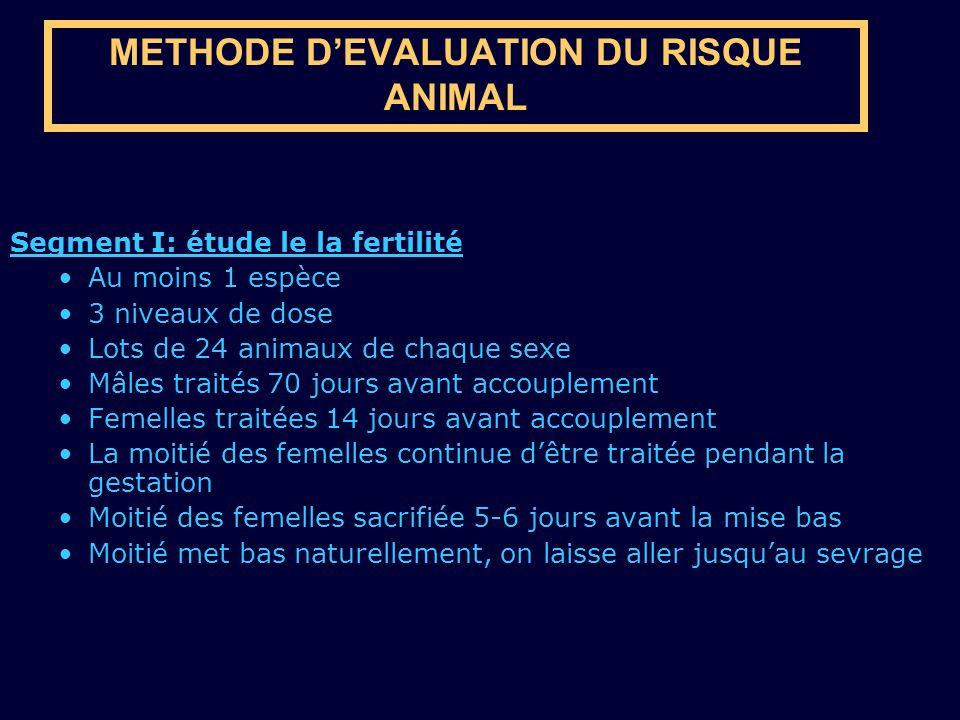 METHODE D'EVALUATION DU RISQUE ANIMAL