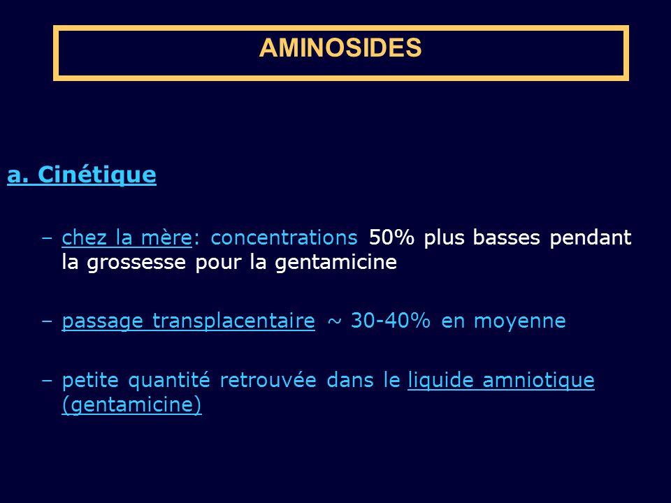 AMINOSIDES a. Cinétique