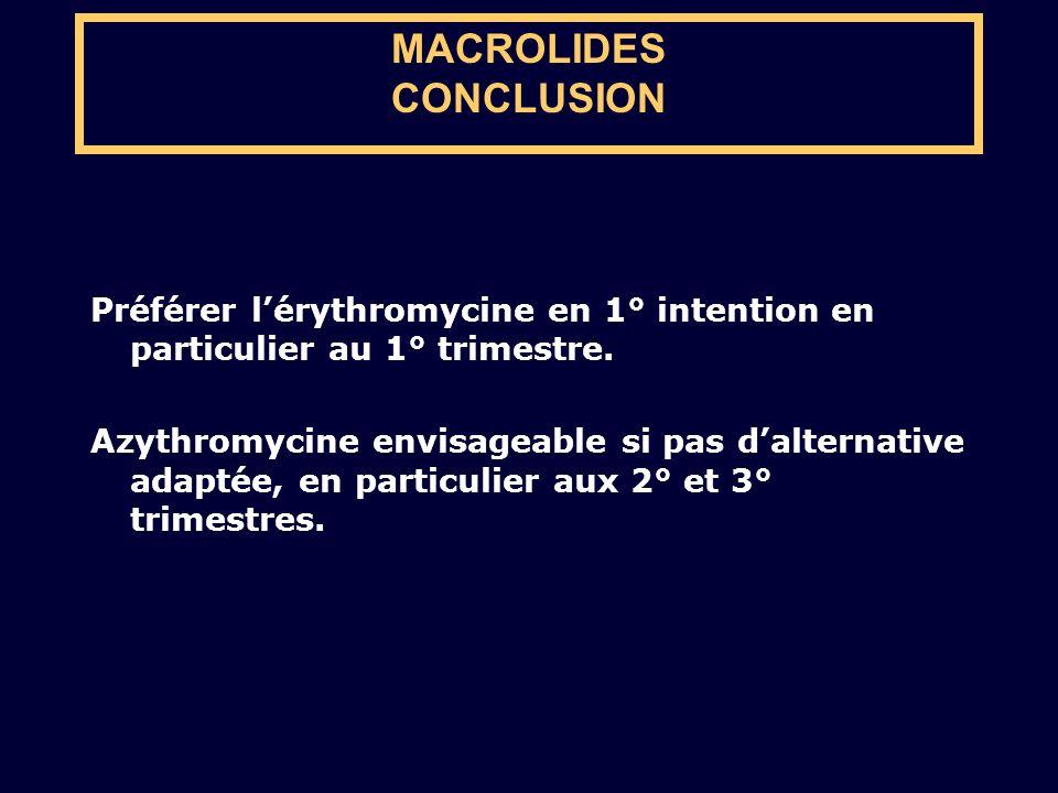 MACROLIDES CONCLUSION
