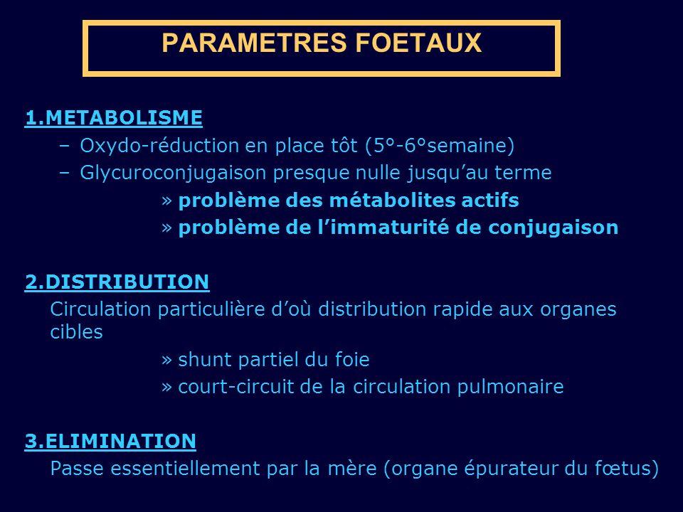 PARAMETRES FOETAUX 1.METABOLISME