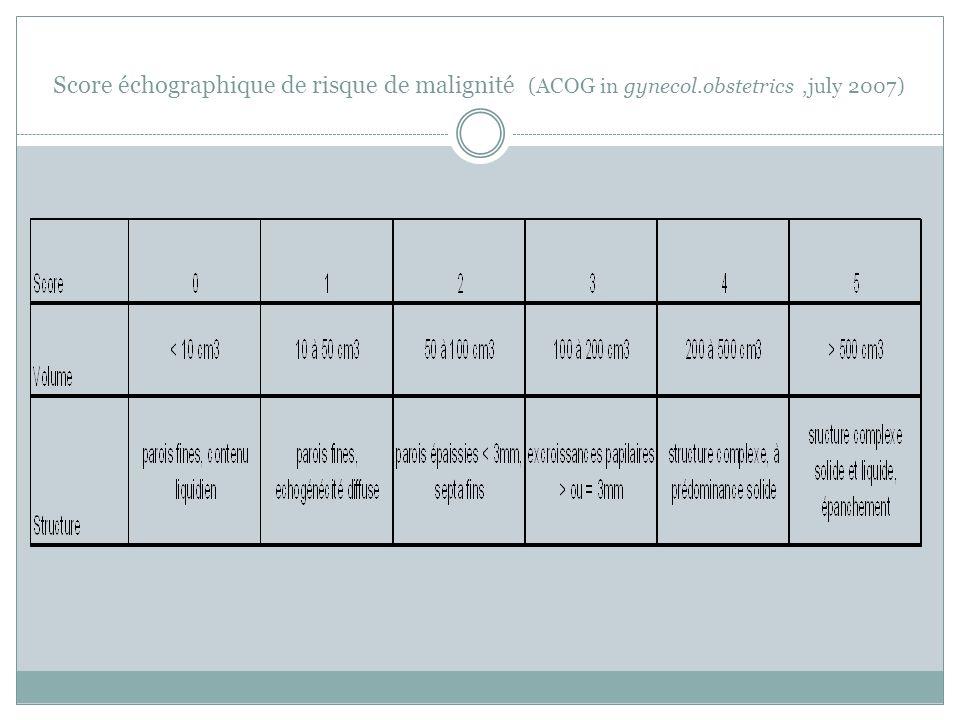 Score échographique de risque de malignité (ACOG in gynecol