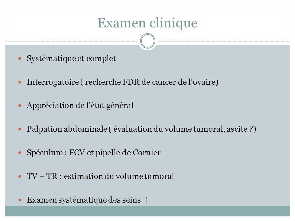 Examen clinique Systématique et complet