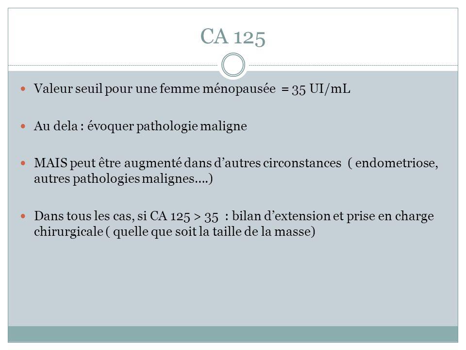 CA 125 Valeur seuil pour une femme ménopausée = 35 UI/mL